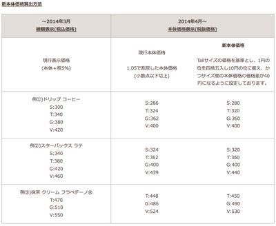 スターバックス新本体価格算出方法